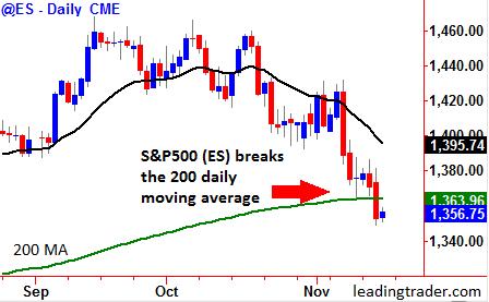S&P (ES)