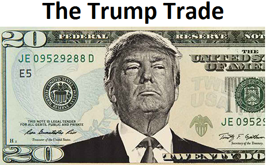 Trump Trade and US Dollar