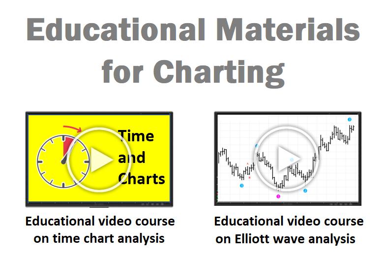 Charting materials